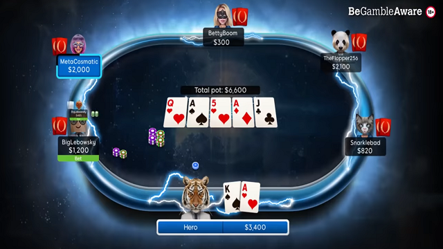 Berikut Cashback Terbaik dari Idn Poker Apk Termudah
